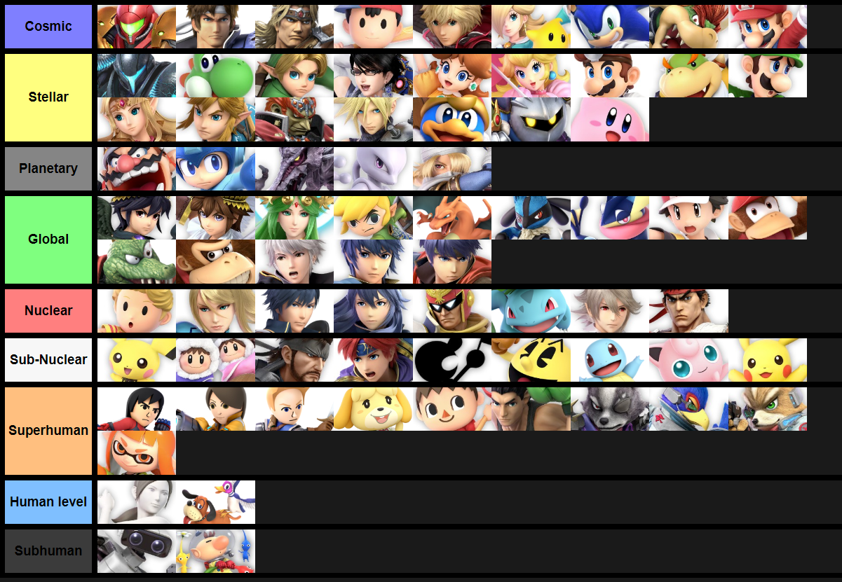 Power Levels Smash Ultimate Tier Lists Smash Bros Funny Super Smash Bros Memes Super Smash Bros