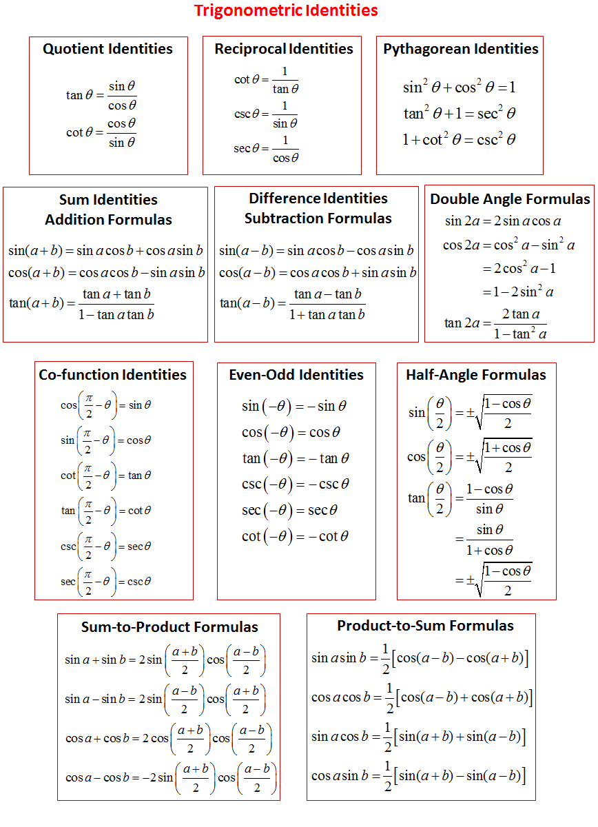 Trig Identities Free Download Math Methods Math Formulas Math Notes [ 1200 x 868 Pixel ]