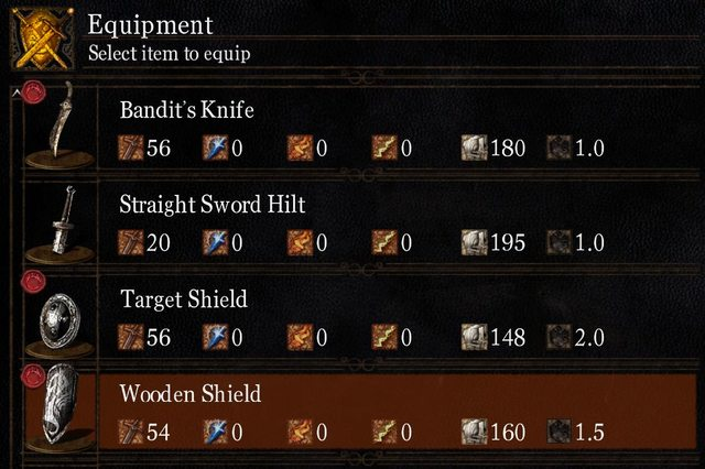 Dark Souls What Do The Icons In Item Description Mean Arqade Icon Dark Souls This Or That Questions