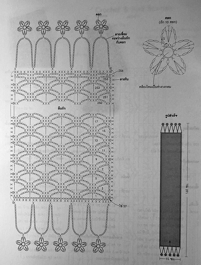 неплохо шарфы вязаные крючком схемы и описание фото прошлом свердловская