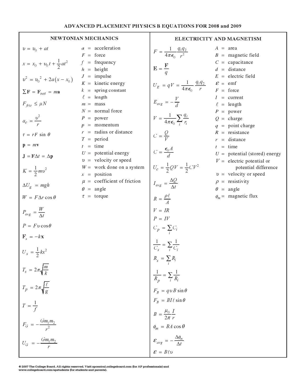 Bill Nye Momentum Worksheet Answers Note Taking Worksheet Magnetism In 2020 Physics Physics And Mathematics Physical Science