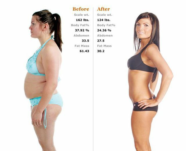 Pin On Weight Loss Tips Exercises Recommended Supplements