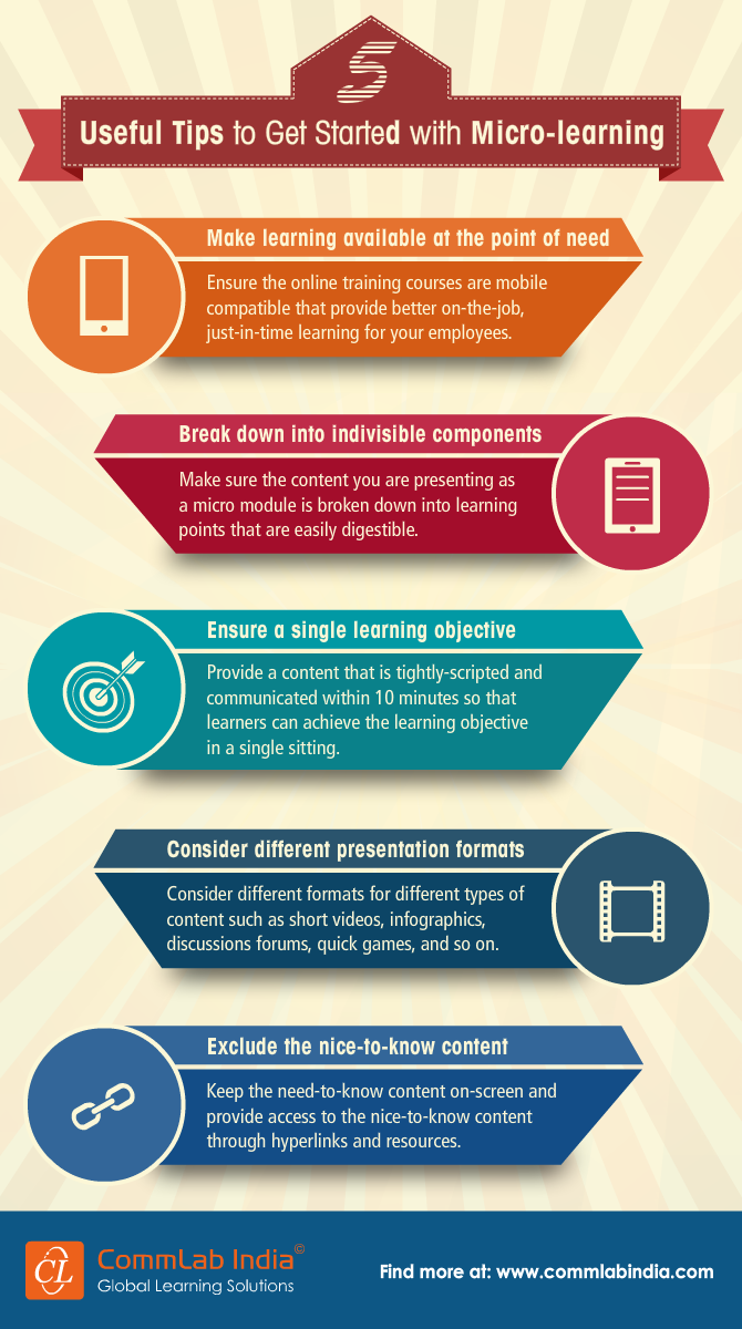 5 Useful Tips To Get Started With Microlearning Infographic Instructional Strategies Infographic Elearning Infographics