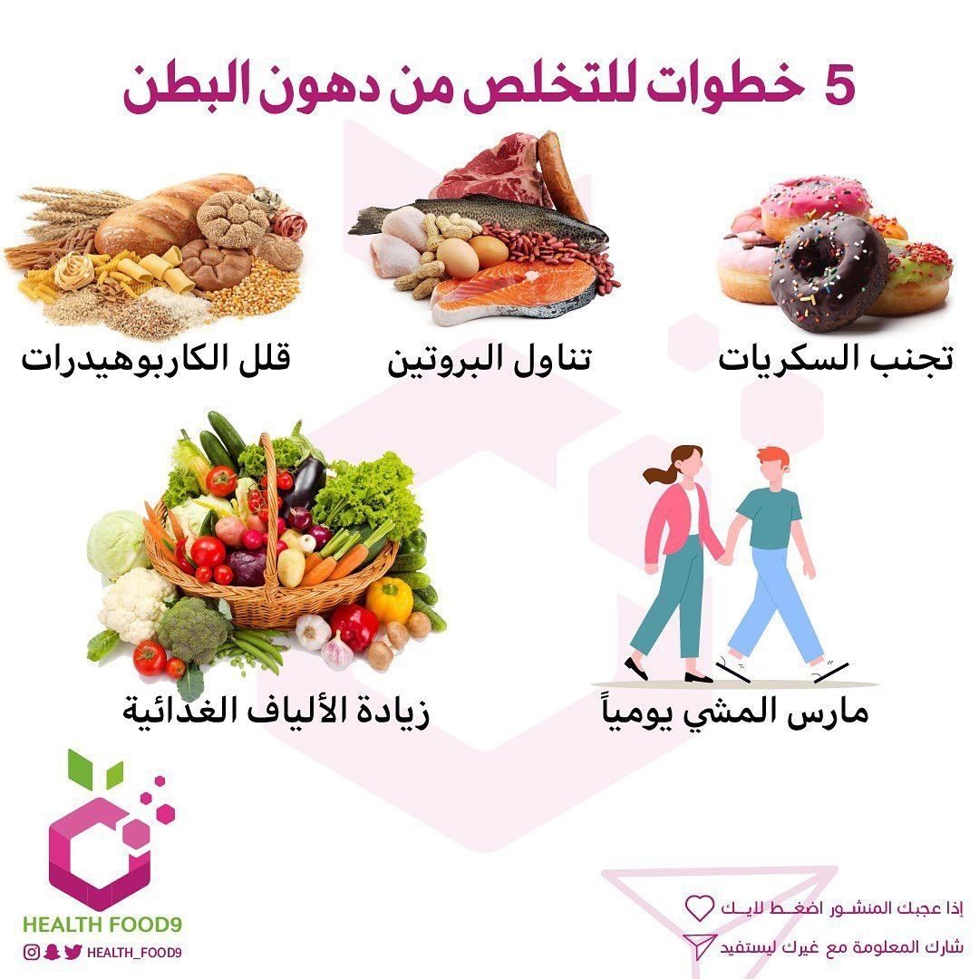 Pin By Soso On برامج غذائية In 2021 Health Woo