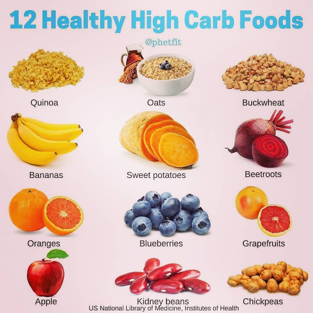 Pin by Crina Marincovici on Healthy food High carb foods