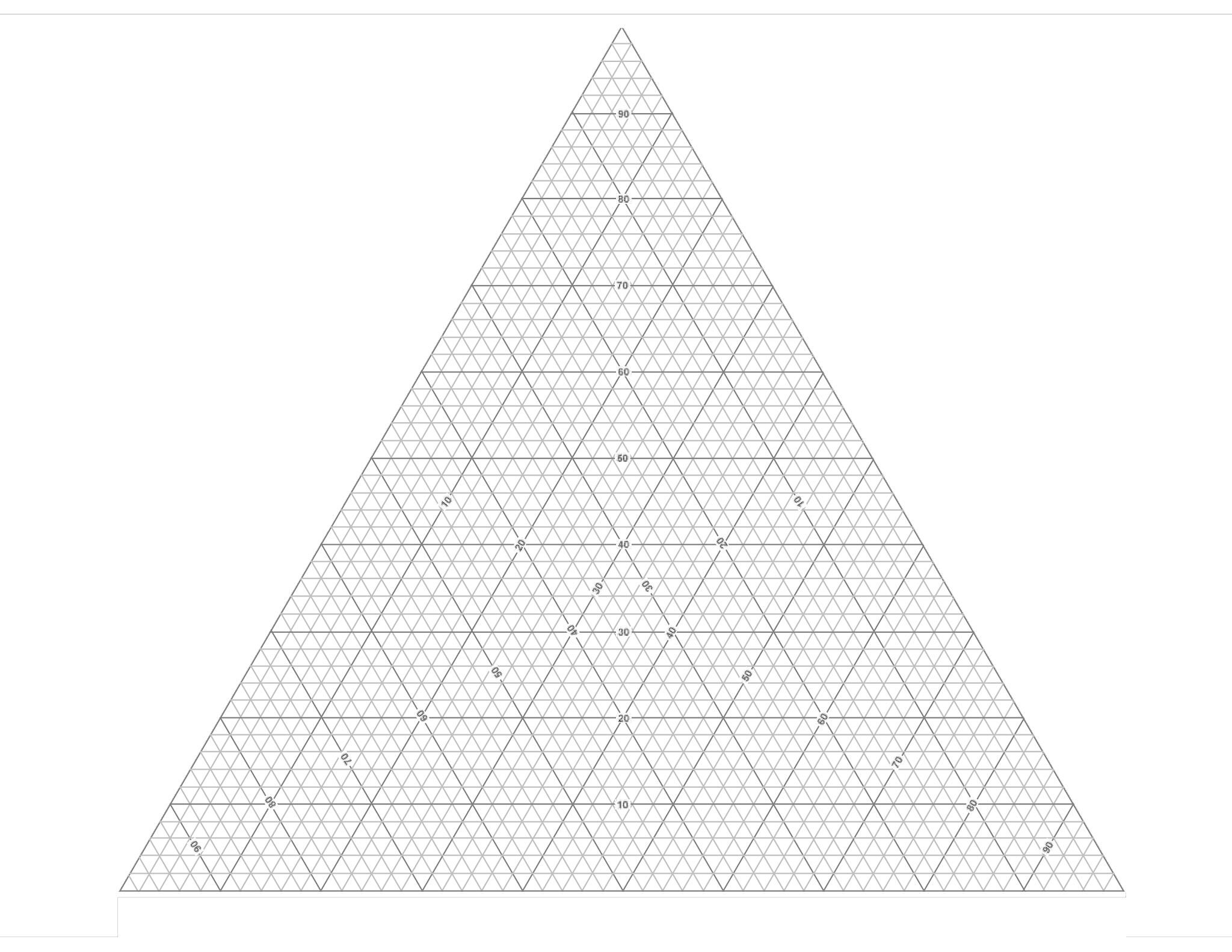 5 Free Printable Triangle Graph Grid Paper Template In Pdf