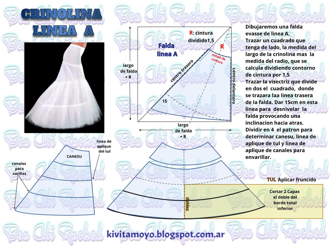 KiVita MoYo: CRINOLINA LINEA A | Mariñaques, enaguas, crinolinas ...