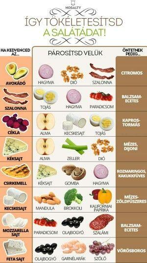 pinterest fogyókúrás étkezések)