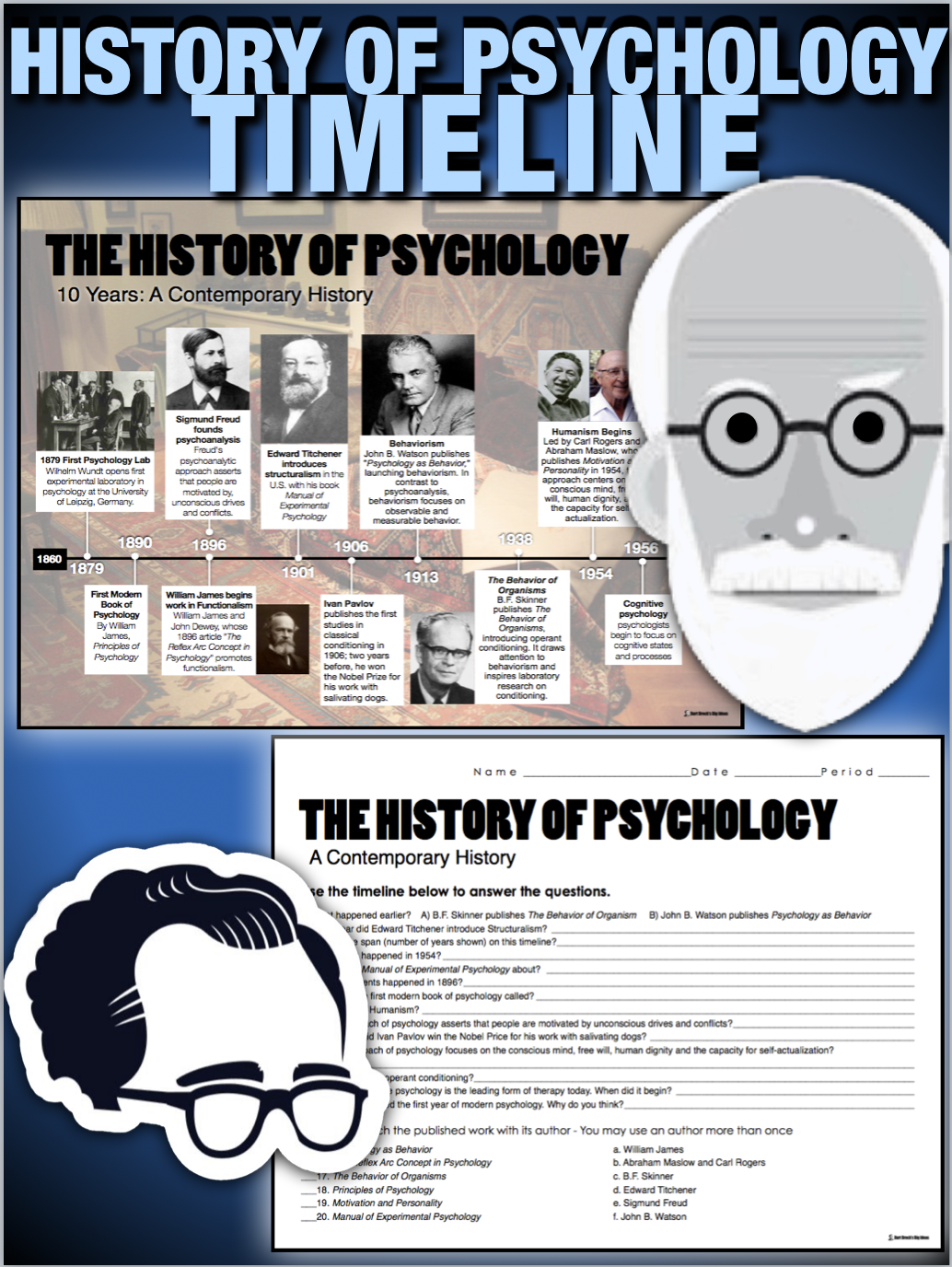 Psychology History Of Psychology Timeline In 2020 History Of Psychology Teaching Psychology World History Teaching