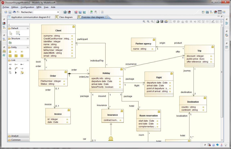 22 Stunning Sequence Diagram Tool Mac Bookingritzcarlton Info Sequence Diagram Diagram Use Case