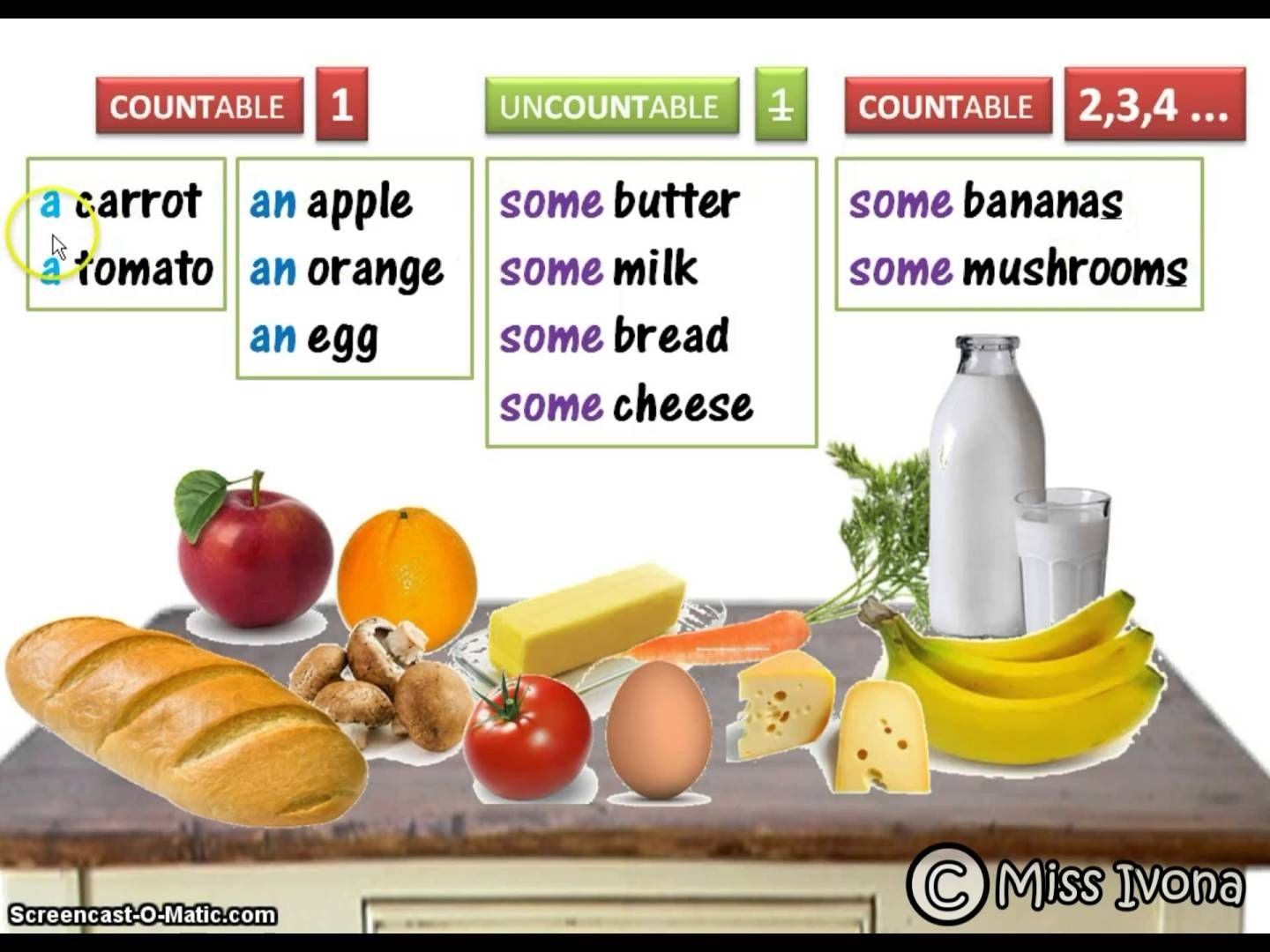countable and uncountable nouns with images to share - Google ...