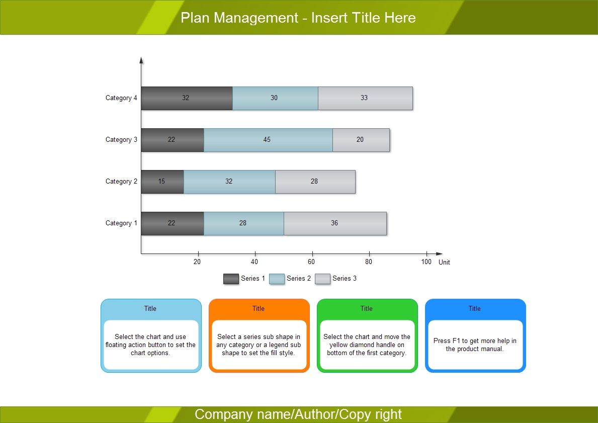 Project Management Bar Chart Is The Application Of Knowledge And