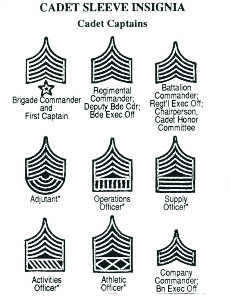 Cadet Captains Shoulder Sleeve Insignia United States Military Academy Military Academy United States Military