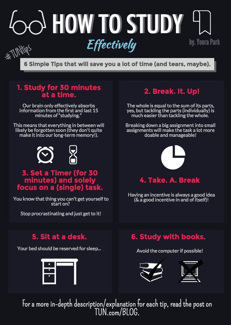 Stress is real and so is procrastination. How do we study effectively under pressure? These 6 tips will help you study with ease and peace. #TUNtips {Hilfe im Studium|Damit dein Studium ein Erfolg wird|Mit der richtigen Technik studieren|Studienerfolg ist planbar|Mit Leichtigkeit studieren|Prüfungen bestehen} mit ZENTRAL-lernen. {Kostenloser Lerntypen-Test!| |e-learning|LernCoaching|Lerntraining} #learning