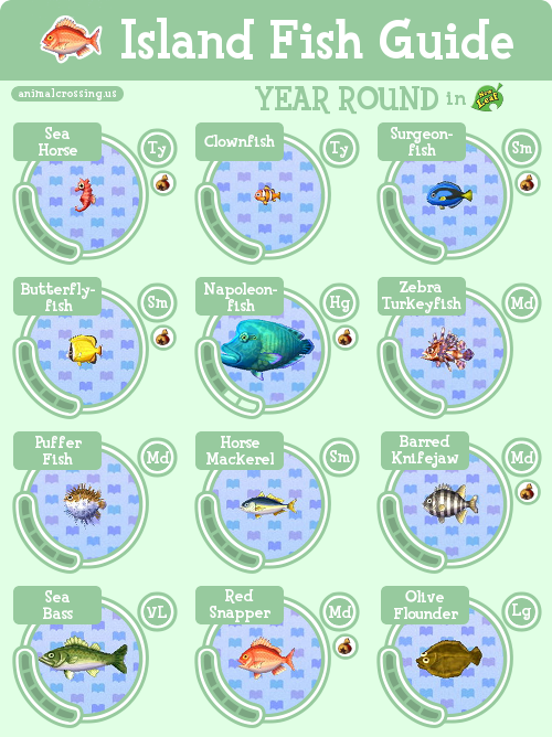 Pin By Kyla Durie On Animal Crossing Guide Animal Crossing New Animal Crossing Animal Crossing Game What does flounder expression to struggle or wallow around. pin by kyla durie on animal crossing