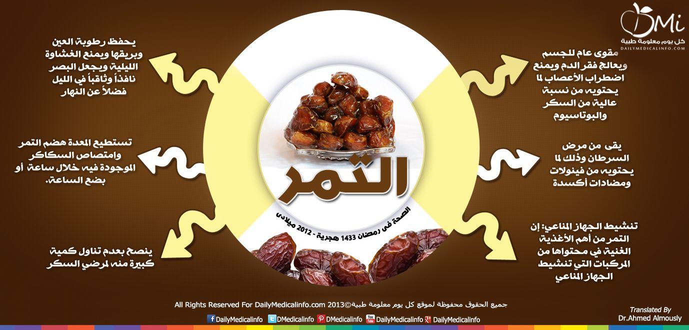التمر غذاء ودواء Food Healthy Beef
