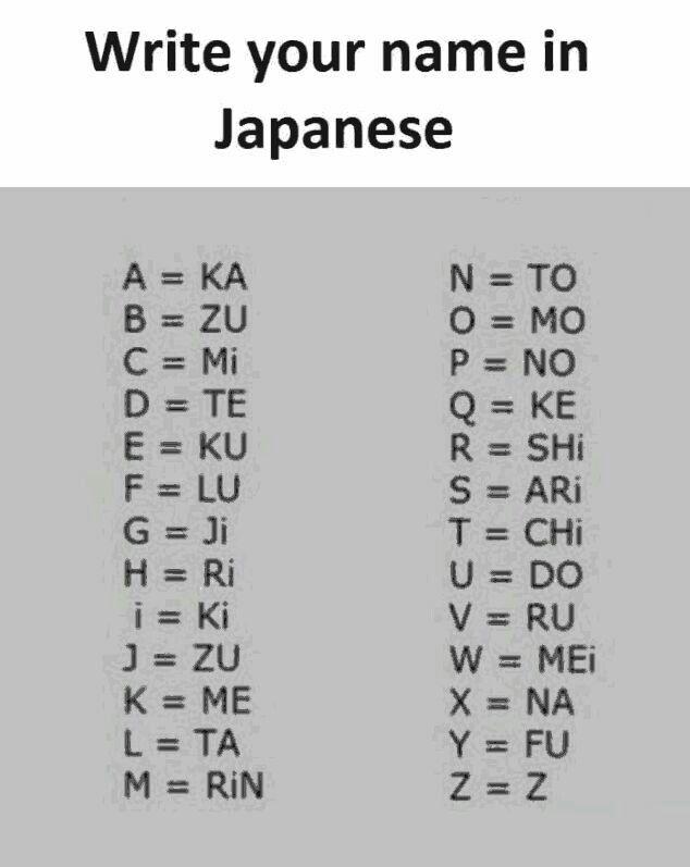 Hahaha Soo Funny We Need This Pinterest Language Symbols And