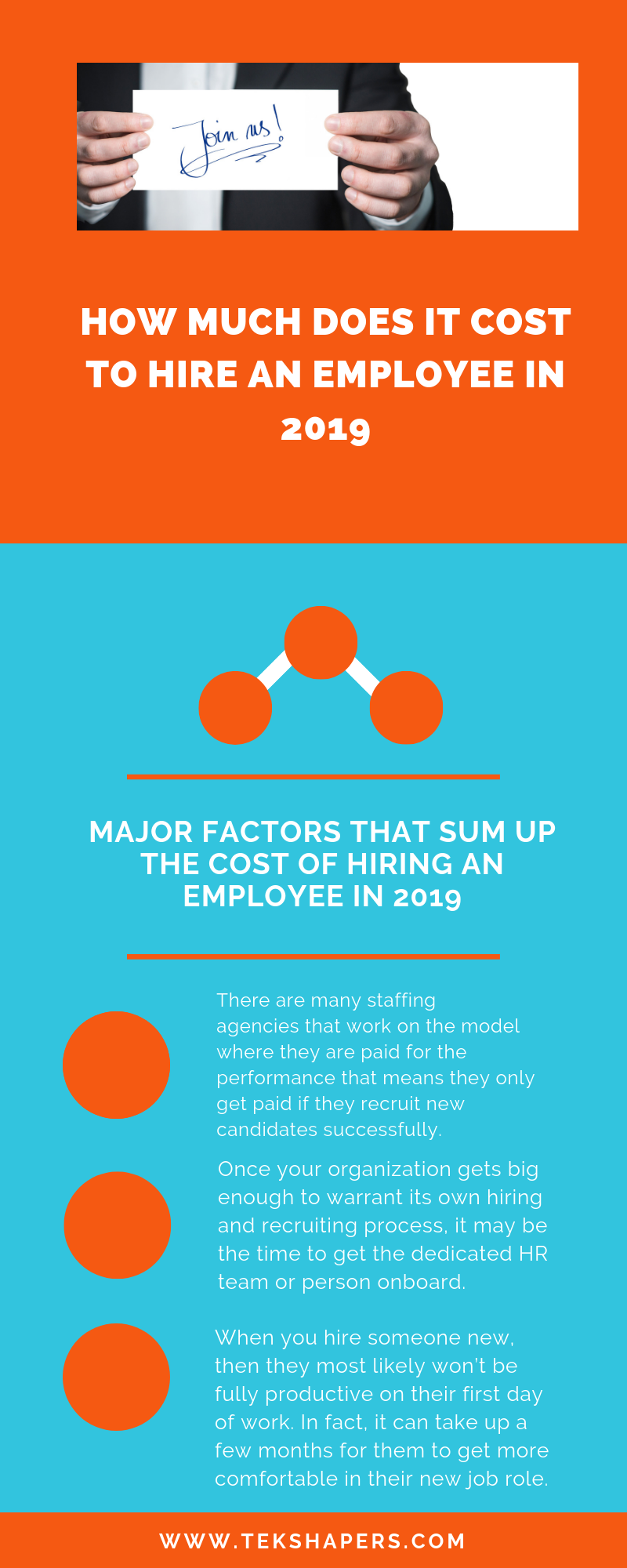 HOW MUCH DOES IT COST TO HIRE AN EMPLOYEE IN 2019 ...