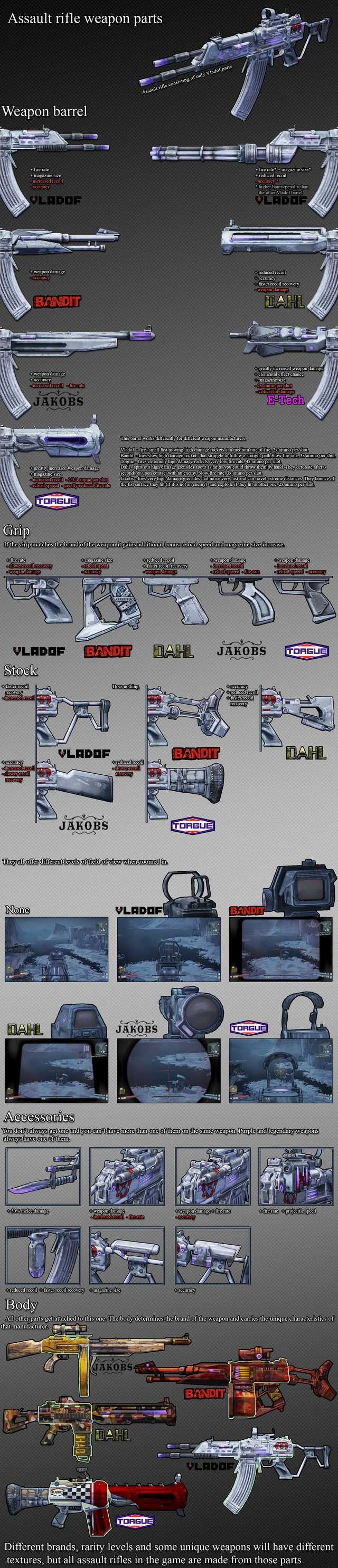 Comprehensive Guide to Borderlands 2 Weapon Parts | Borderlands 2