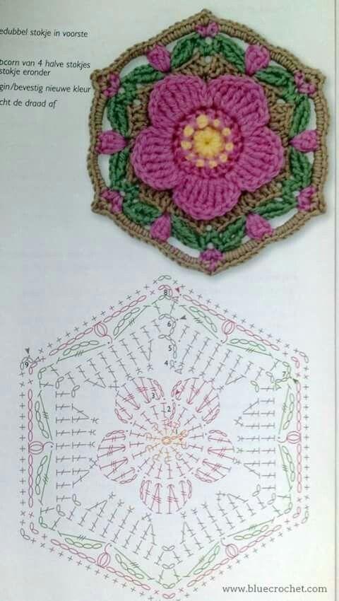 Pin de Olga Lucarni en Cuadrados | Pinterest | Cuadros con flores ...
