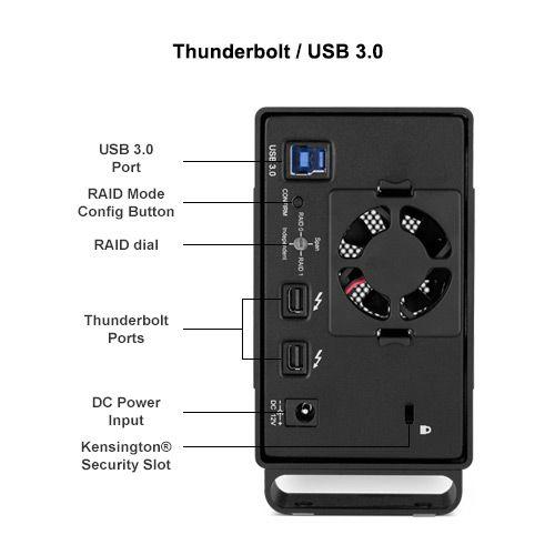 Raid backup drives
