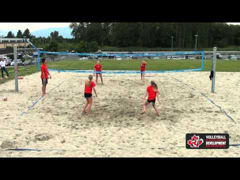 14u Footwork Doubles Youtube Drill For Getting To The Ball Footwork With Images Volleyball Drills Dig Chase