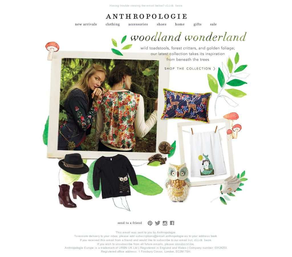 Anthropologie Gift Card Canada