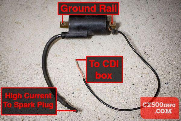 Honda Cx500 Cdi Coil Infopic Ignition Coil Spark Plug Coil