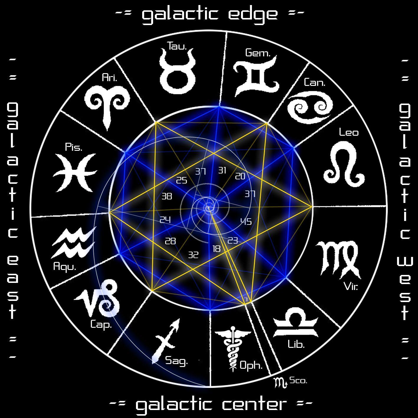 ophiuchus astrology characteristics