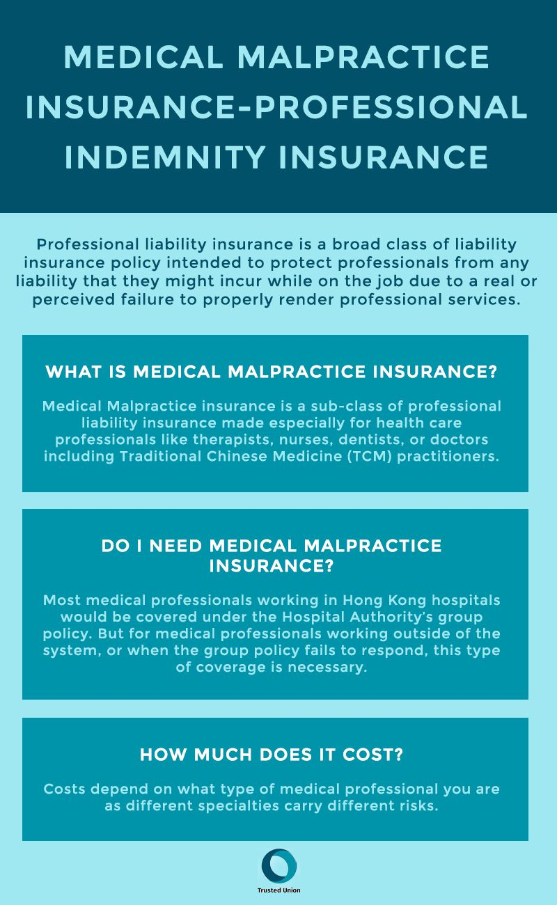 Professional Liability Insurance Is A Broad Class Of Liability