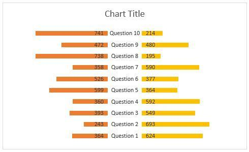 office chart templates