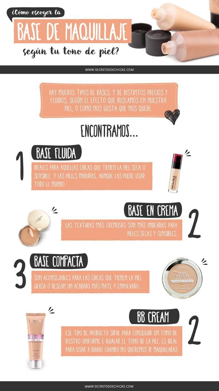 Como Escoger La Base De Maquillaje Segun Tu Tono De Piel Con