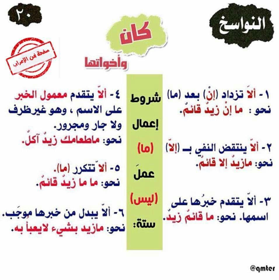 Pin By Istifada استفادة On الاعراب وقواعد اللغة العربية Arabic Language Language Education