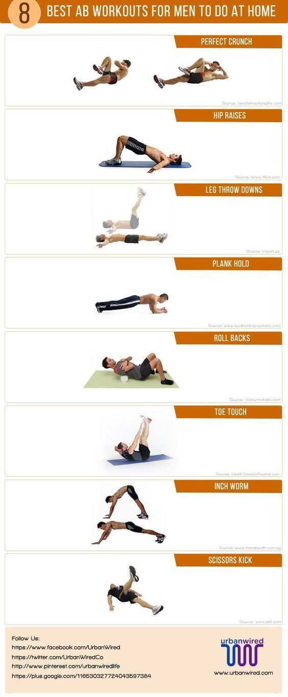 8 Best Ab Workouts For Men To Do At Home Abs Fitness Exercise