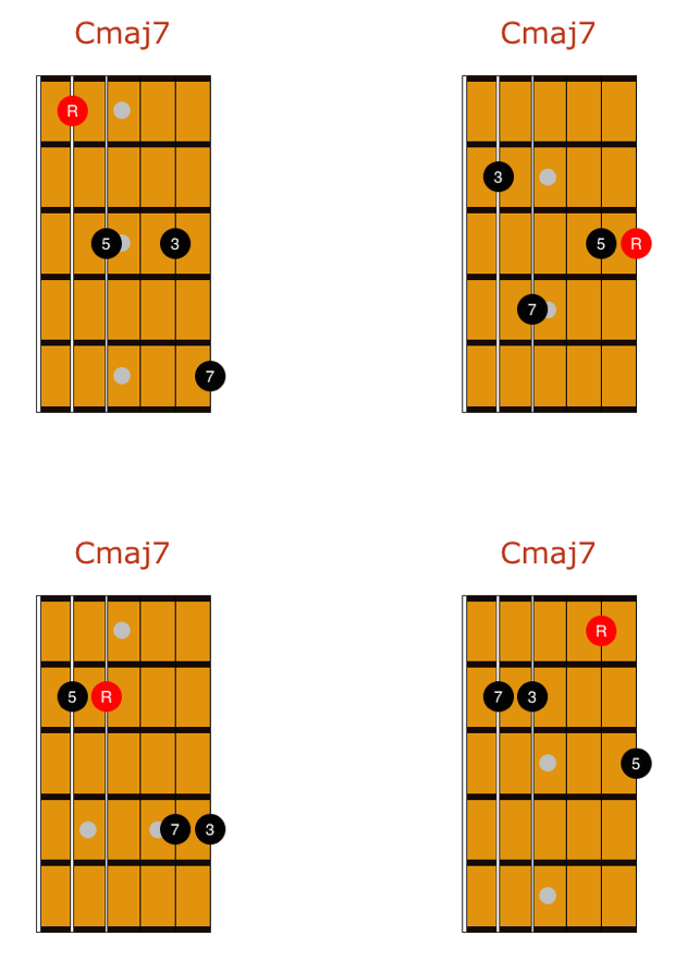 Drop 2 And 4 Chords Maj7 2 For Guitar Pinterest Guitars Drop