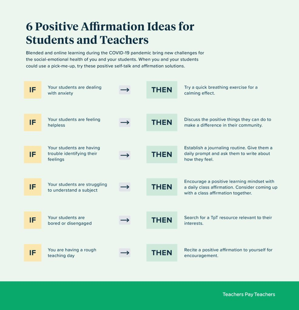 6 Positive Affirmation Ideas For Students And Teachers Free Infographic Social Emotional Health Metacognition Positivity