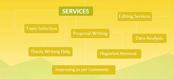 Masters dissertation services search