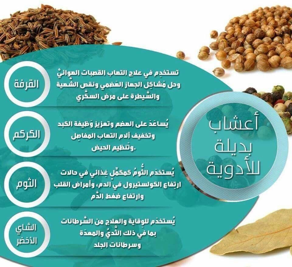 أعشاب بديلة للأدوية Health Healthy Natural Medicine Family Health