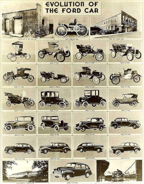 Evolution of The Ford Car & ?????? - ??????? ????? ?????   Evolution Ford and Cars markmcfarlin.com