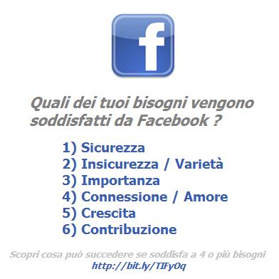 Quali dei tuoi bisogni vengono soddisfatti da Facebook ? http://www.strategievincenti.net/come-aumentare-la-tua-motivazione-con-il-modello-dei-6-bisogni-di-robbins/