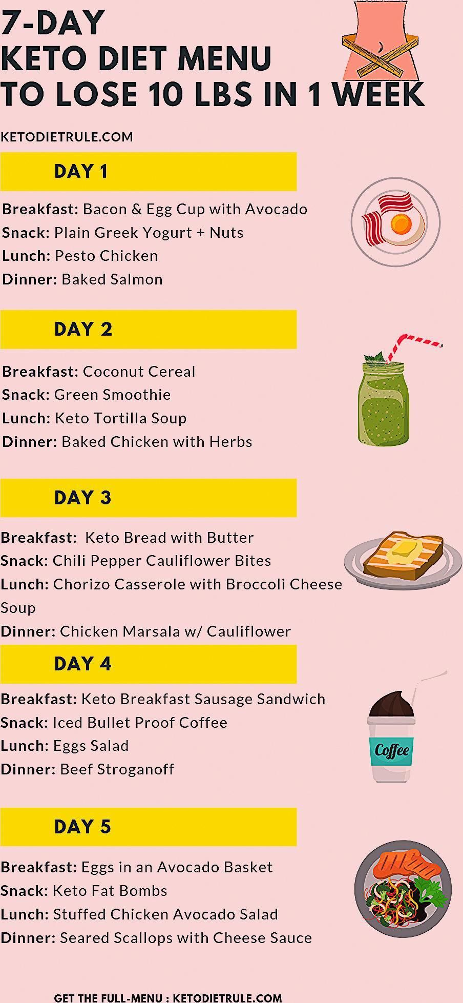 7Day Keto Diet Meal Plan and Menu for Beginners to Lose Weight