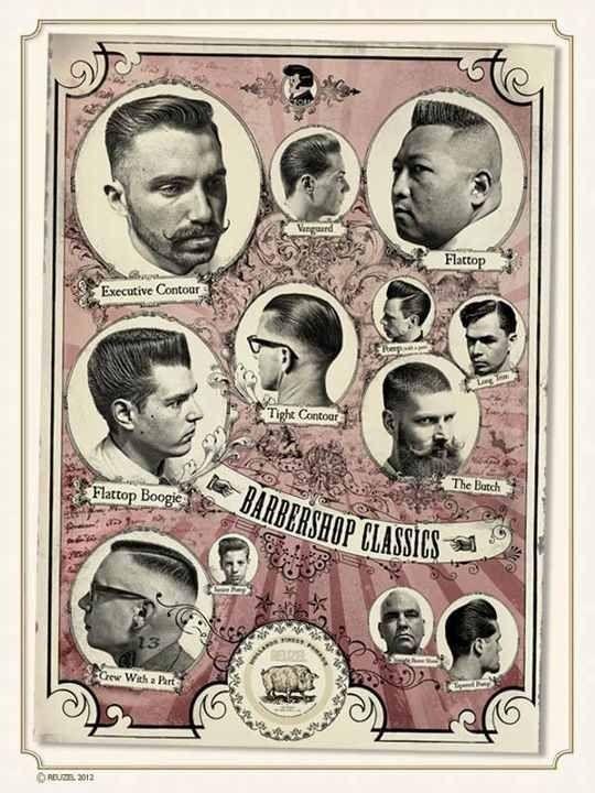 Hairstyle Poster Barte Und Haare Frisuren Historische Frisuren