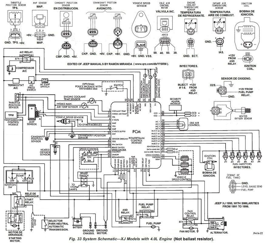 1991 jeep cherokee Diagrama del motor