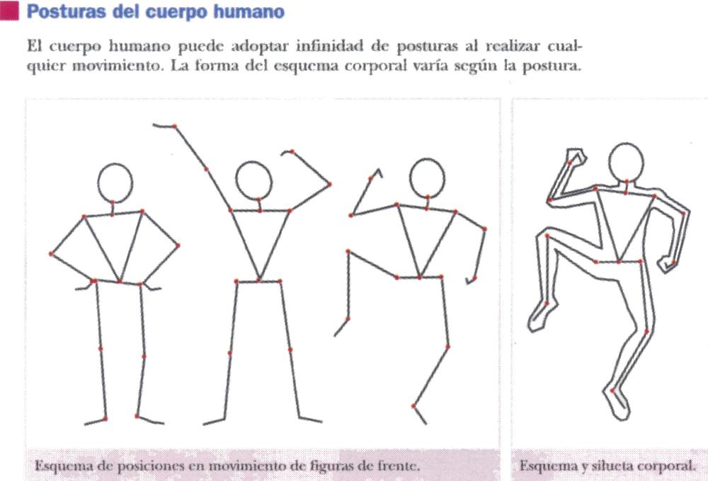 Ficha Figura Humana En Movimiento Primaria Buscar Con Google Figura Humana En Movimiento Esquema Del Cuerpo Humano Cuerpo Humano