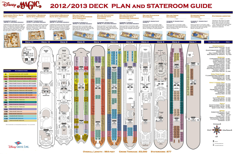 Visited magic deck plan disney cruisedisney world pinterest magic deck plan baanklon Choice Image