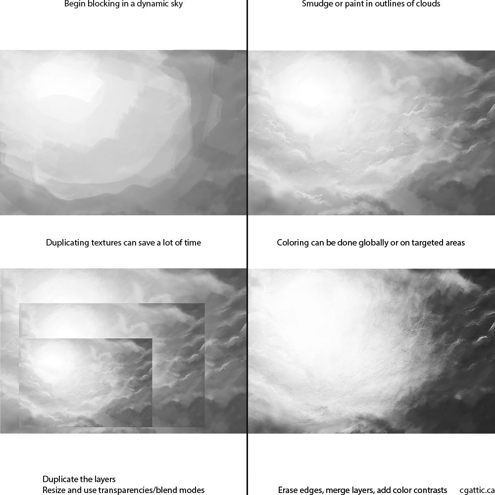 A Realistic Sky Drawing In 4 Steps With Photoshop Cloud Drawing