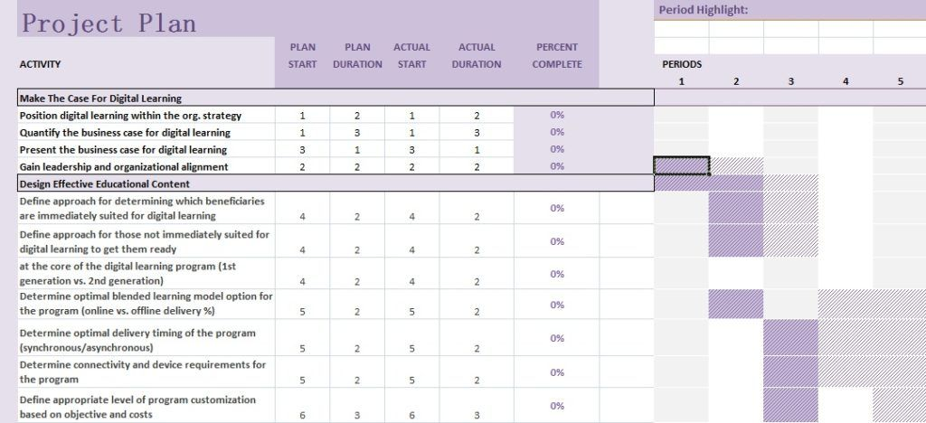 Download Project Plan Template Free Project Management Templates