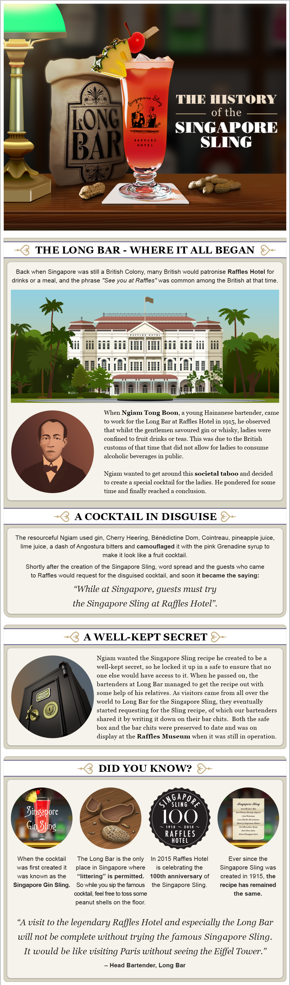 The History of the Singapore Sling #Infographic