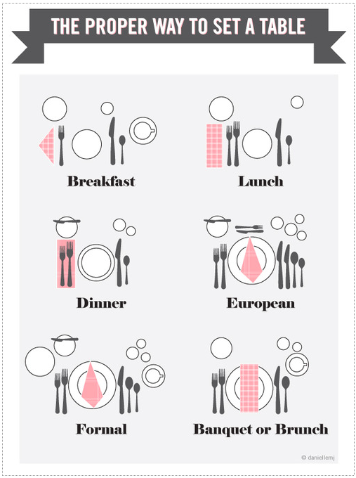setting a table | Genius! | Pinterest | Foods, Recipe design and Dinners
