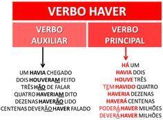 Portugues Na Tela Verbo H A V E R Confira Aula De Portugues